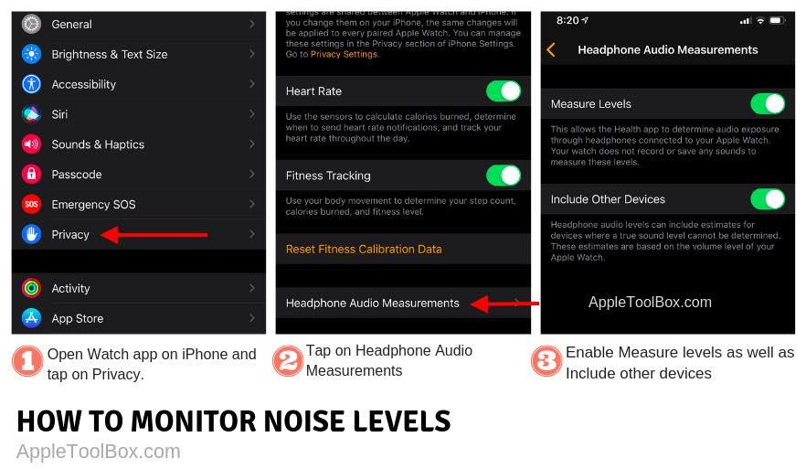 ¿Dónde está la aplicación Ruido? Consejos para Apple Watch y el iPhone